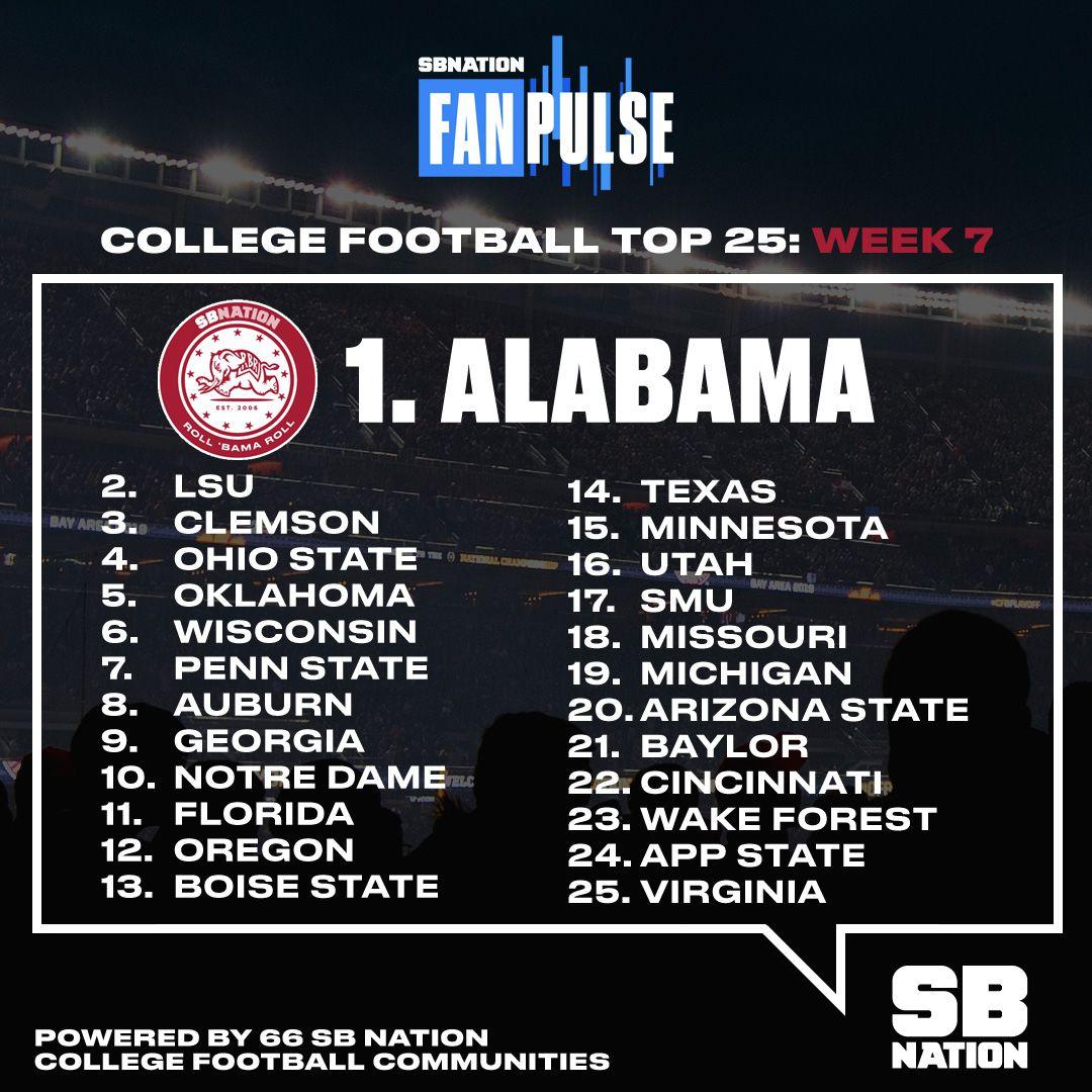 fanpulse top 25 week 7