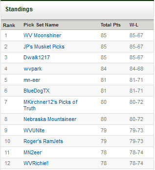 2014 Week 7 Overall