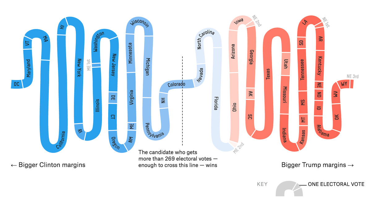 Screenshot of election site by FiveThirtyEight