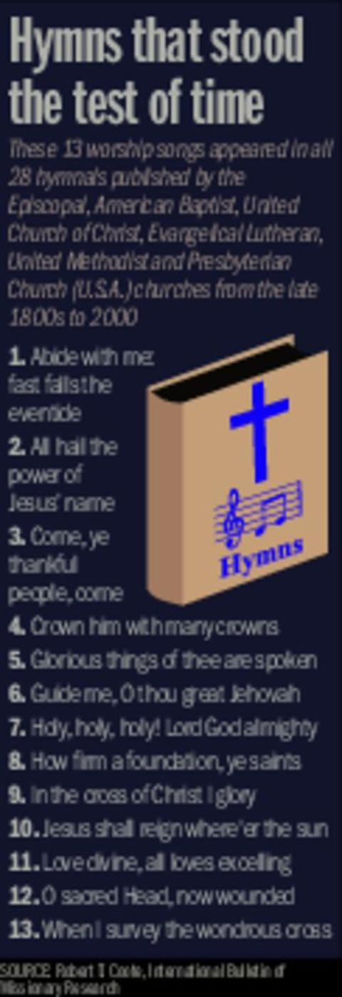 Don't mess with the music: Why changing hymn lyrics can be