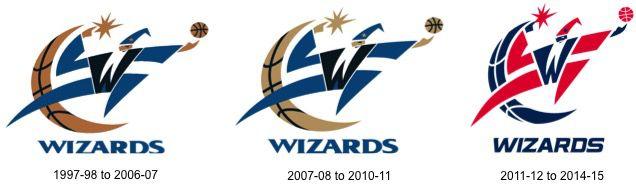 primary logo history