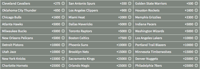 2016 Odds to Win NBA Finals