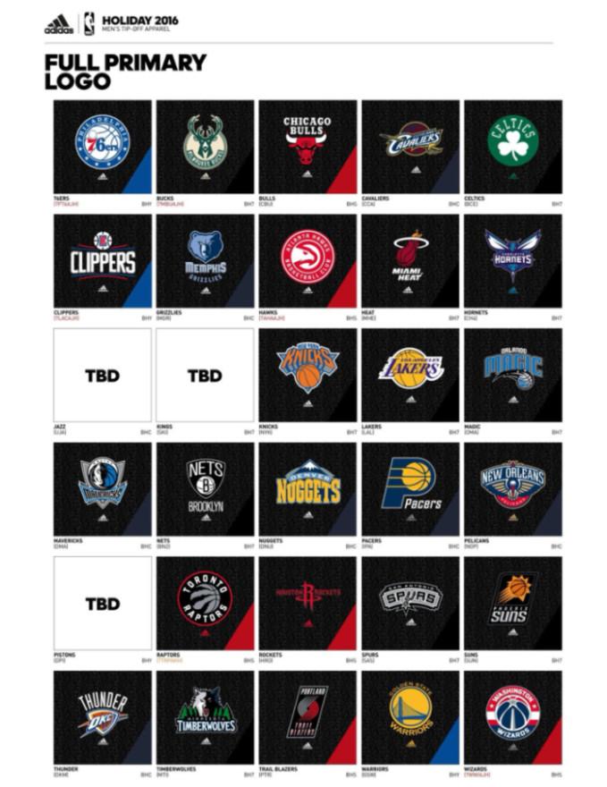 2016 2017 Utah Jazz Logo Uniform Change Rumor 0