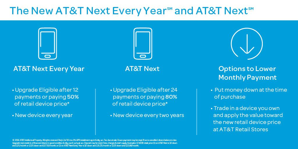 AT&T Next plans