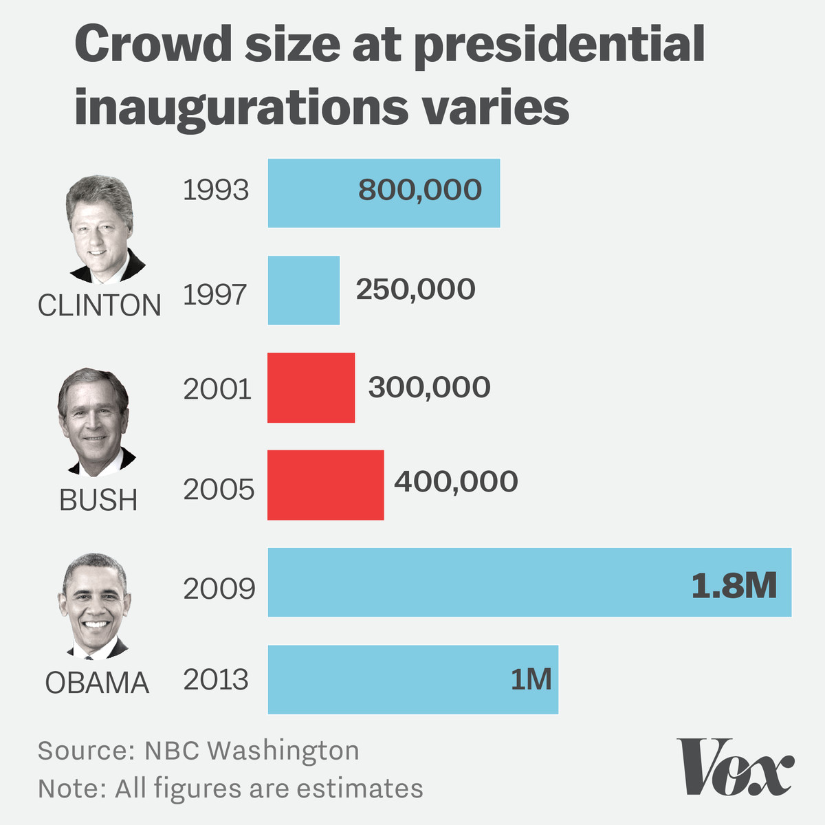 A crowd scientist says Trump's inauguration attendance was