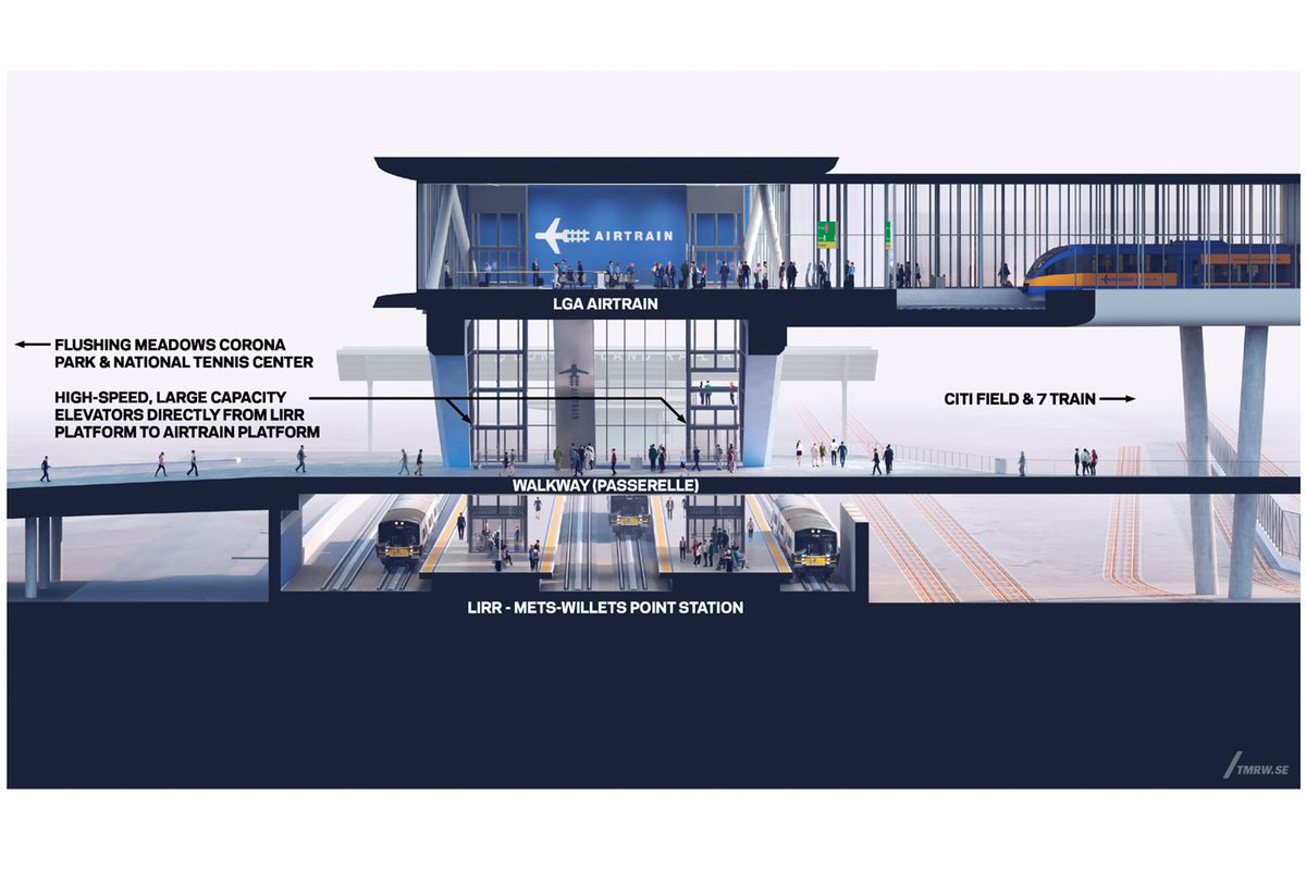 Port Authority renderings of the would-be AirTrain connection at Mets-Willets Point.