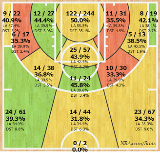 Conley 15-16 Shot Chart