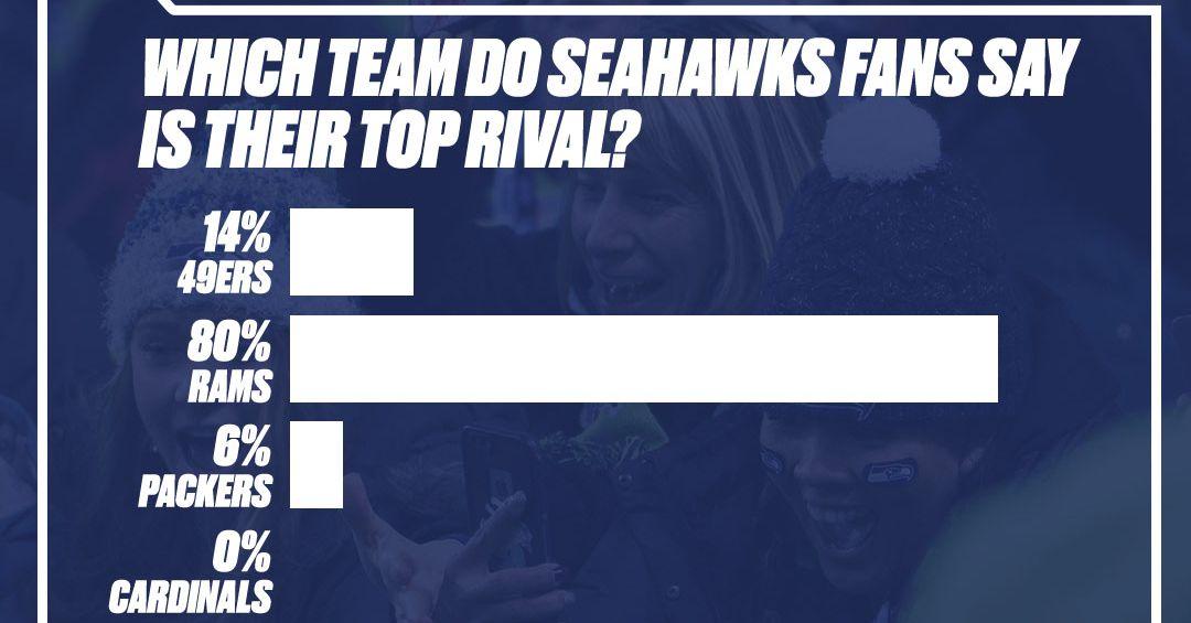 Field_gulls___rivals
