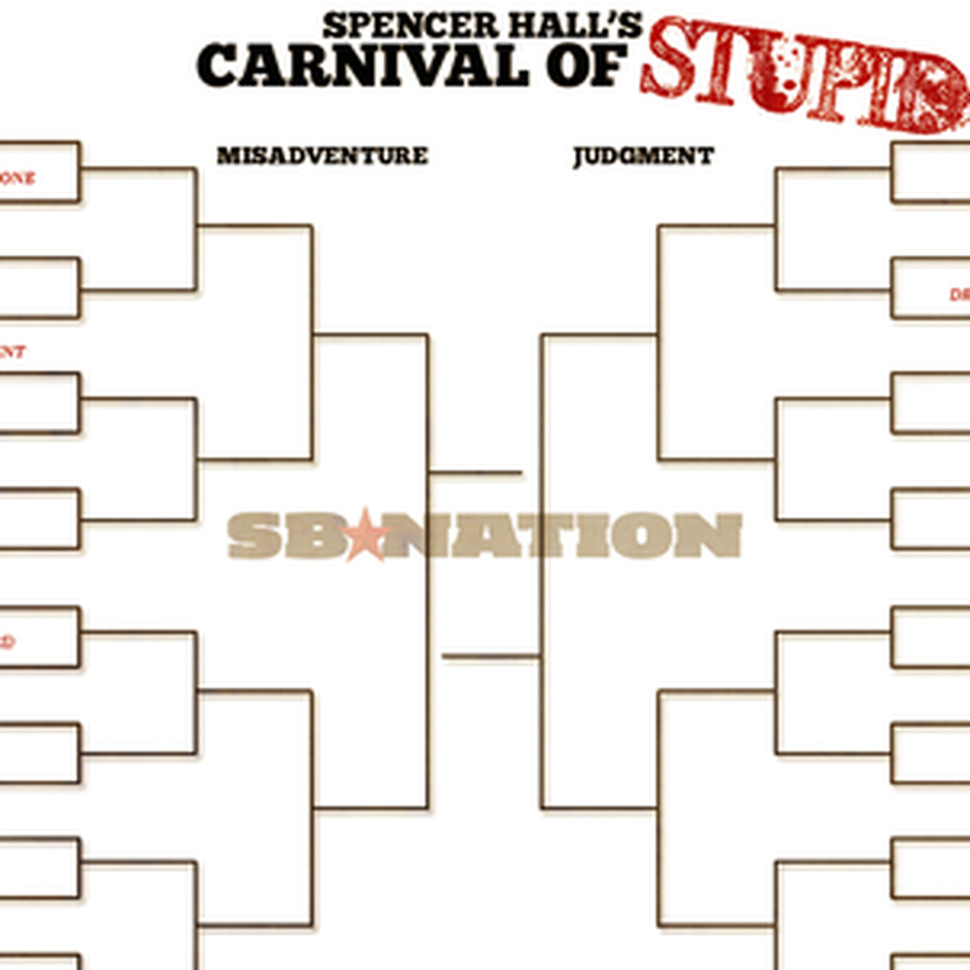 Bracketology A 64 Factor Carnival Of Stupidity Youtubeare Renger Condictioner Wiring Diagram