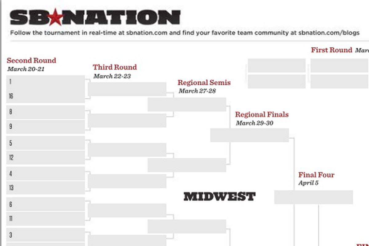 Need A Blank Bracket For Selection Sunday We Have You Covered In Pdf