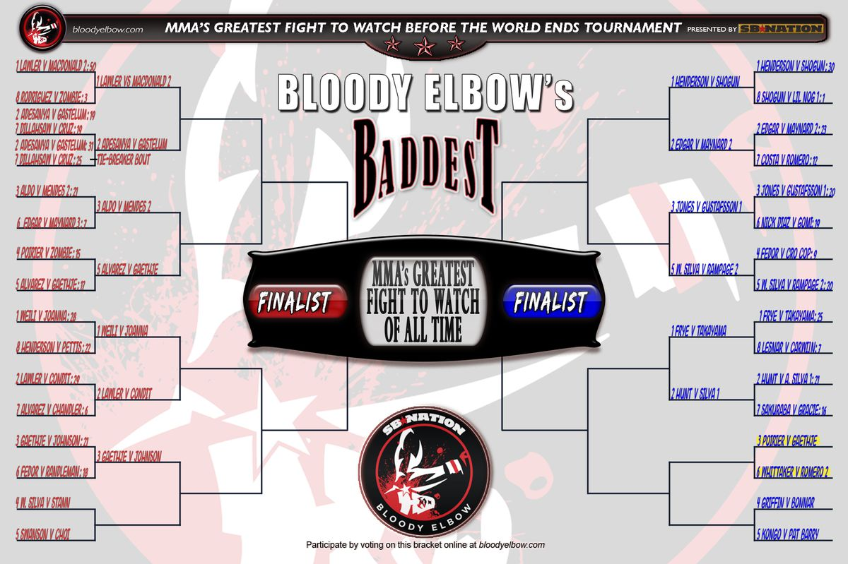BE BADDEST Tournament, Greatest Fight of All Time, Fight to Watch Before World Ends, Fight Bracket, Bracket, Tournament, GFOAT, Round 1, Bout 13 Results,