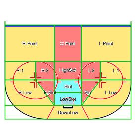 probability zones