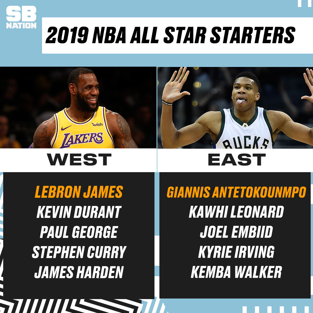 0d7fca399643 2019 NBA All-Star Game starters announced