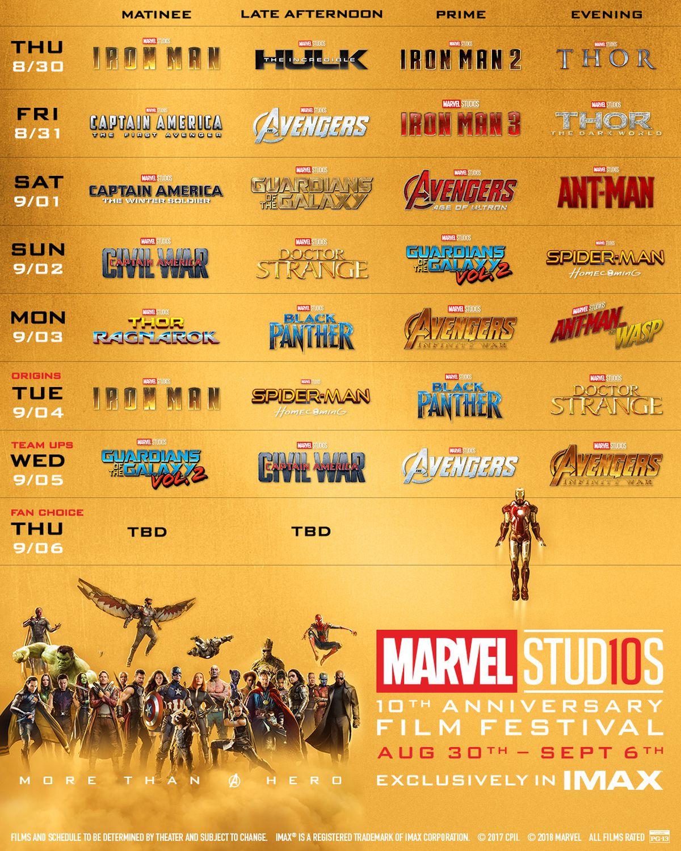 Imax Marvel festival