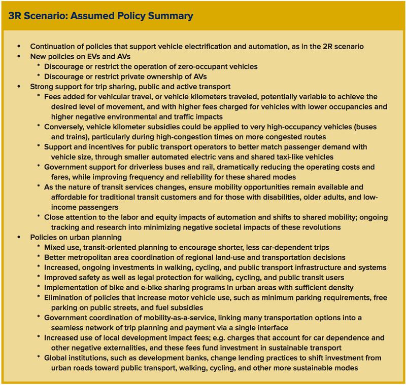 3R policy scenario