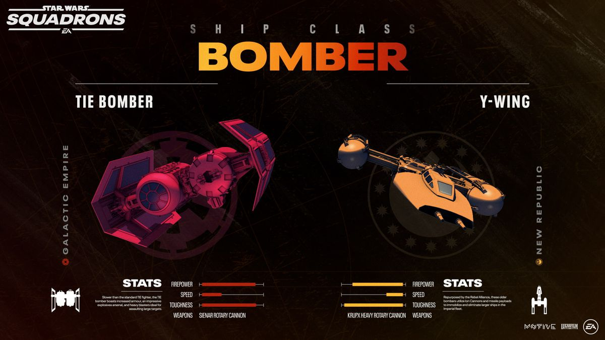 Bombers do the most damage, but move slow.
