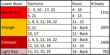 2015-16 Devils Seats by Section Row