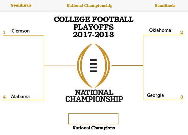 2017 18 College Football Bowl Schedule >> College Football Playoff 2018 Bracket Set - A Sea Of Blue