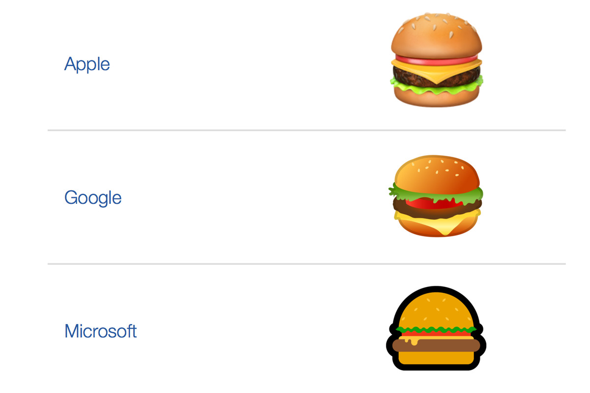 Google's burger emoji starts toppings debate