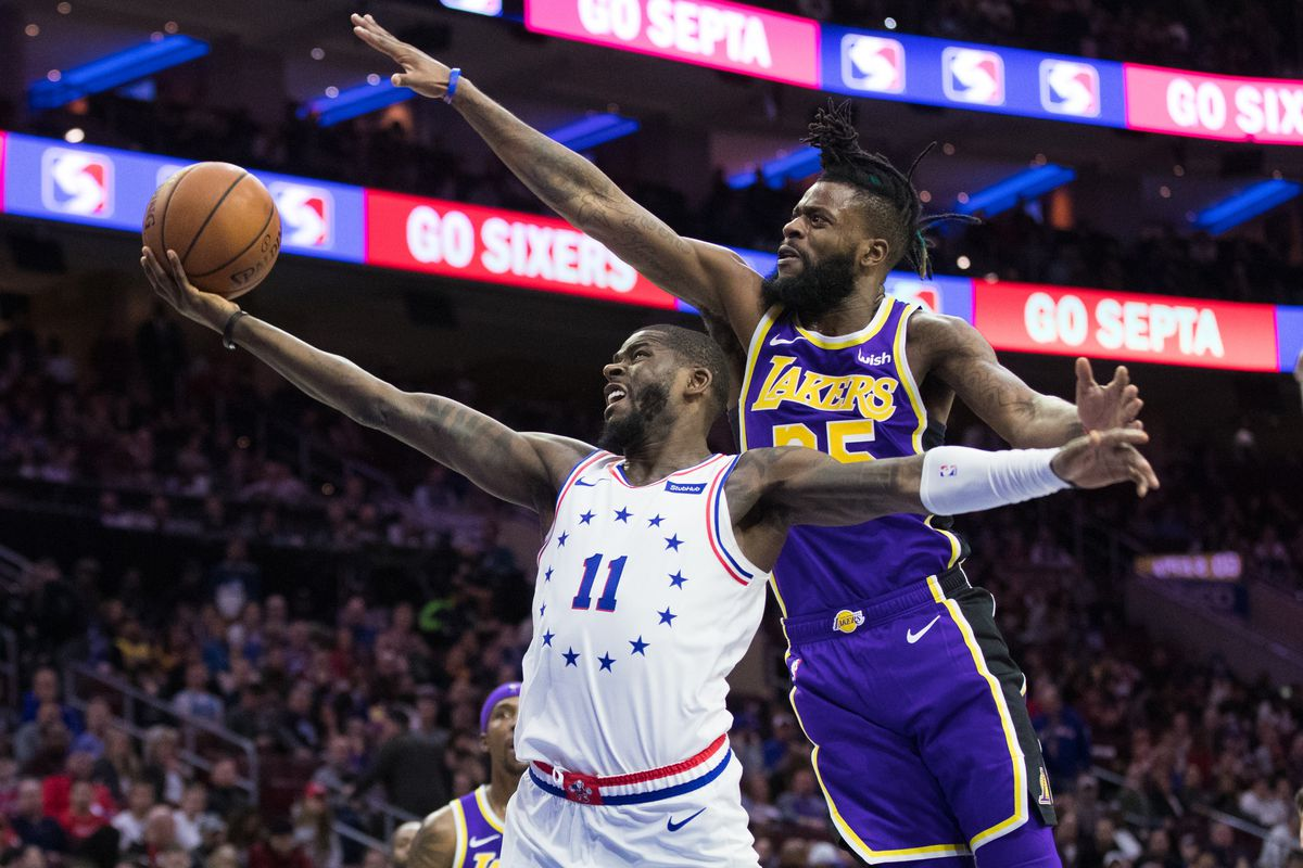How does Reggie Bullock fit into the future for the Lakers?