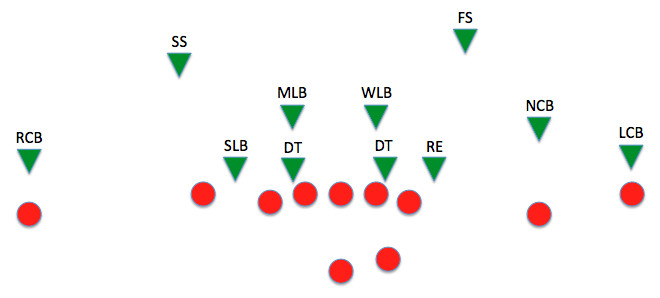 (4-2-5 from 3-3-5 personnel image via)