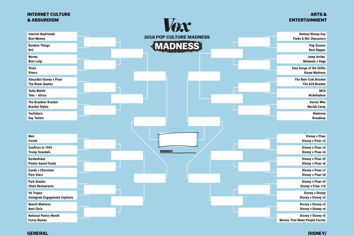a definitive bracket of pop culture brackets vox
