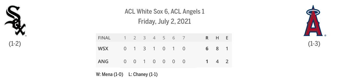 Sox/Angels linescore