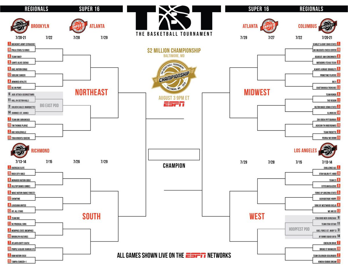 Check Out The Full Bracket