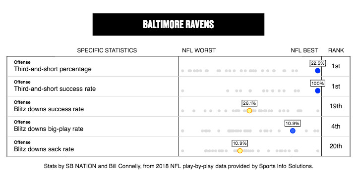 Ravens At Steelers Is Joe Flacco Elite Again Sbnationcom