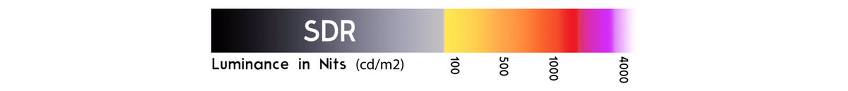spectrum key for mapping HDR to visible color
