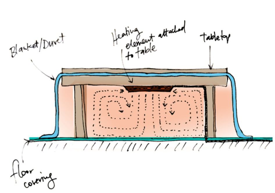 """Ellie Henderson's """"Heated Tables"""" outdoor dining concept."""
