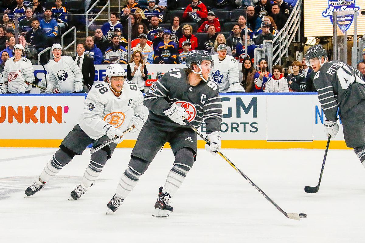 NHL: JAN 25 All-Star Game