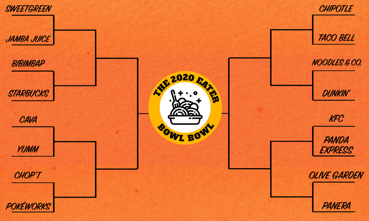 A black bracket with an orange background and the Eater Bowl Bowl badge center.