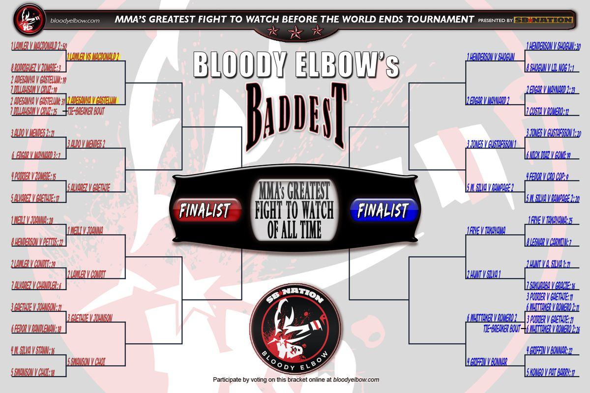 BE BADDEST Tournament, Greatest Fight of All Time, Fight to Watch Before World End, Fight Bracket, Bracket, Tournament, GFOAT, Round 1, Results, Round 1 Results, Bout 16, Bout 16 Results
