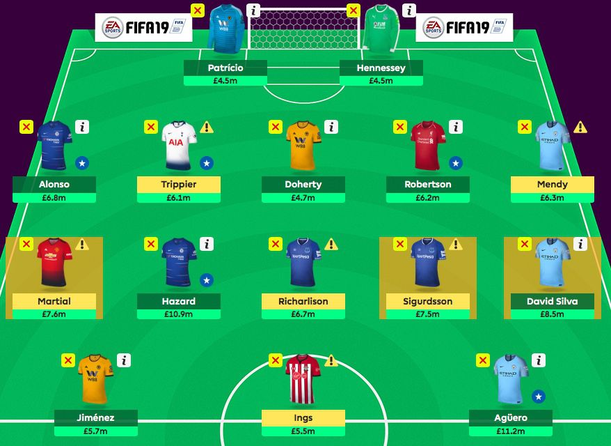 My FPL team selection screen if I play the wildcard