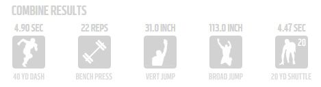 scooby wright combine results