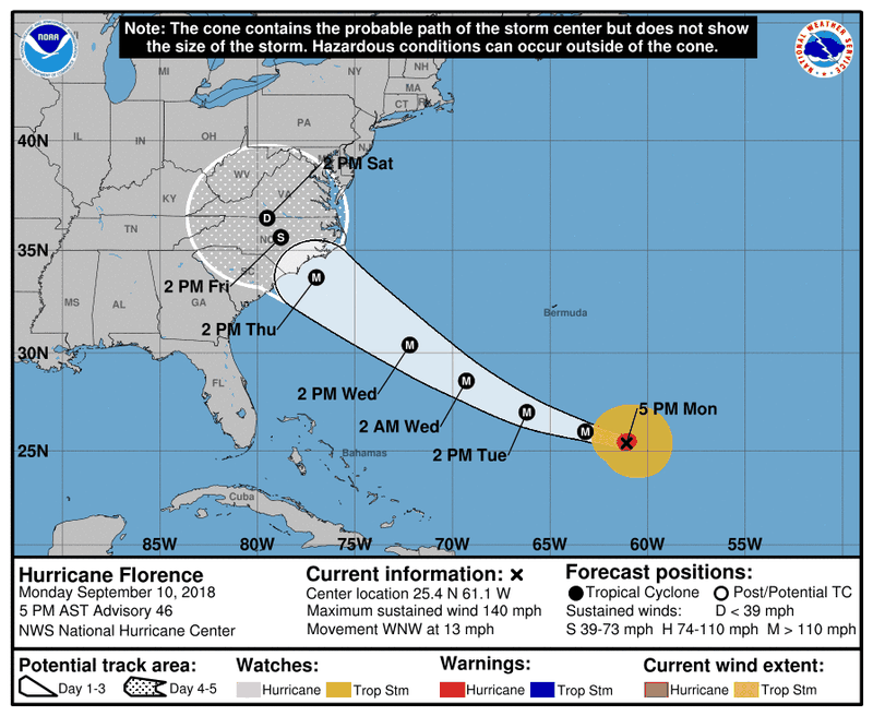205721_5day_cone_no_line_and_wind Hurricane Florence: what we know about the storm heading for the Carolinas