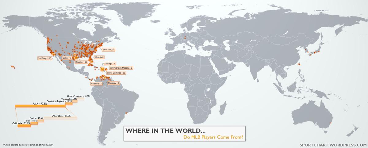 mlb countries