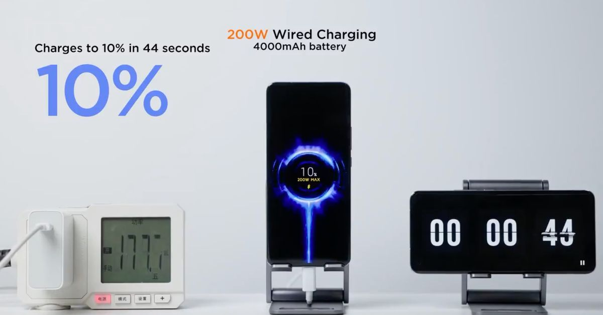 Xiaomi says it can now fully charge a phone in eight minutes at 200W – The Verge