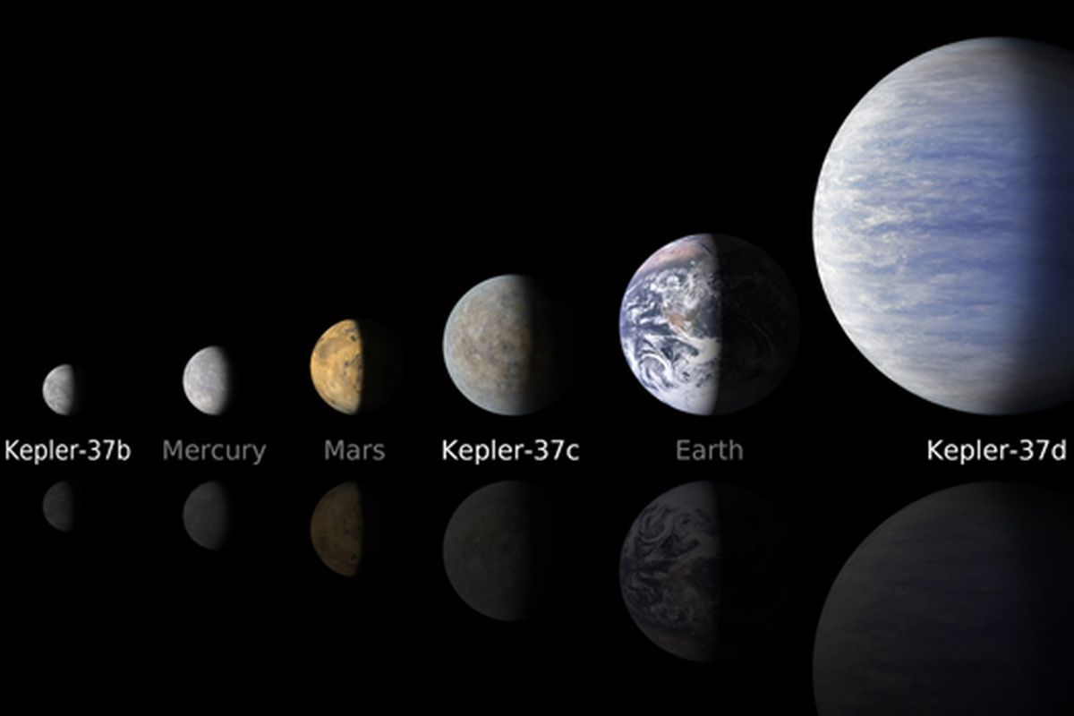 newly discovered moon sized planet is the smallest ever found around