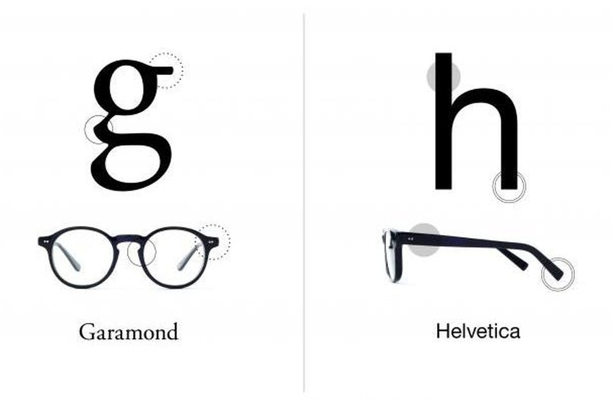 ecfb9d9427 These glasses let you see the world through your favorite typeface ...