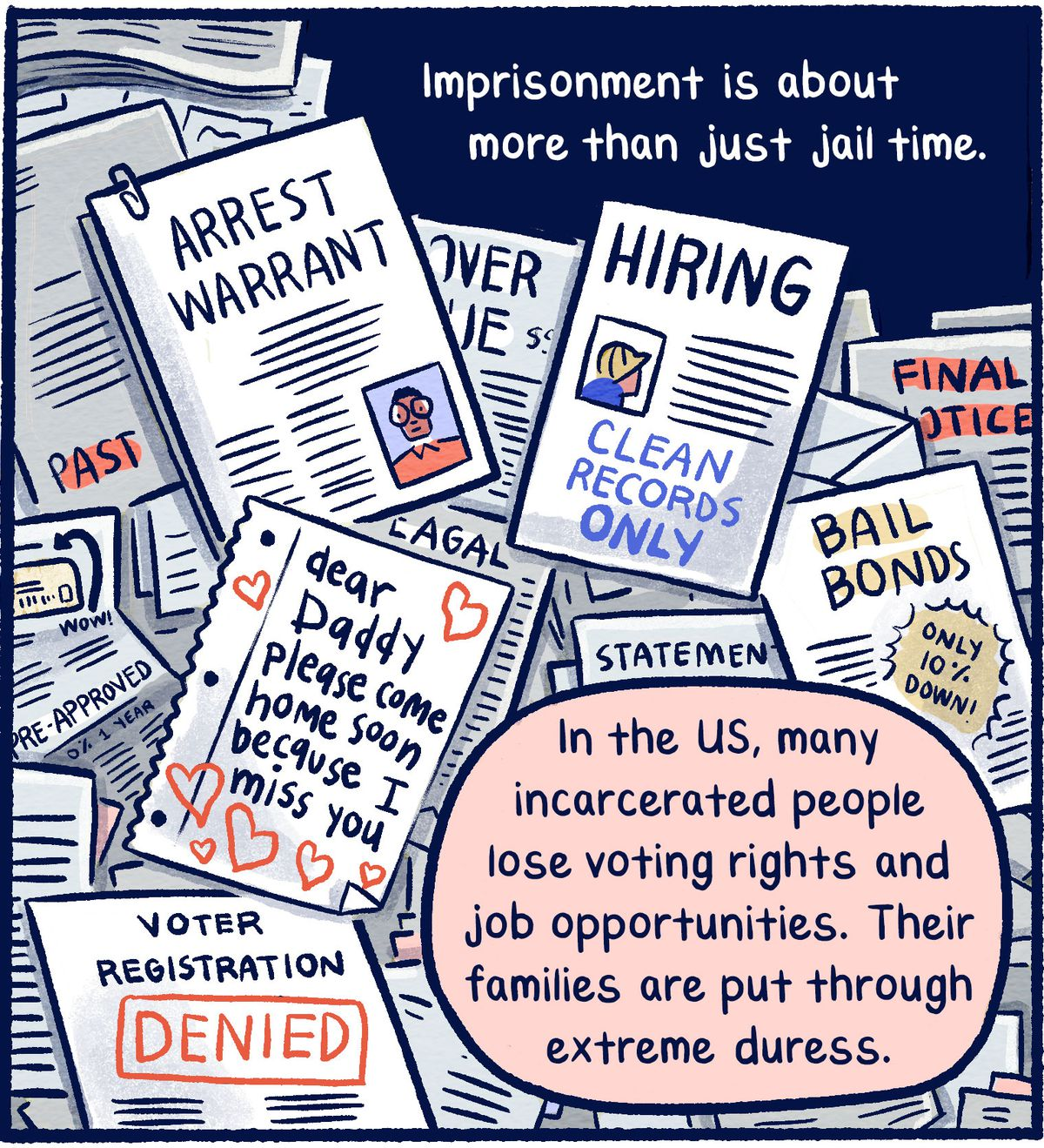 Imprisonment is about more than just jail time. In the US, many incarcerated people lose voting rights and job opportunities. Their families are put through extreme duress.