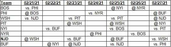Team schedules for 02/21/2021 to 02/27/2021