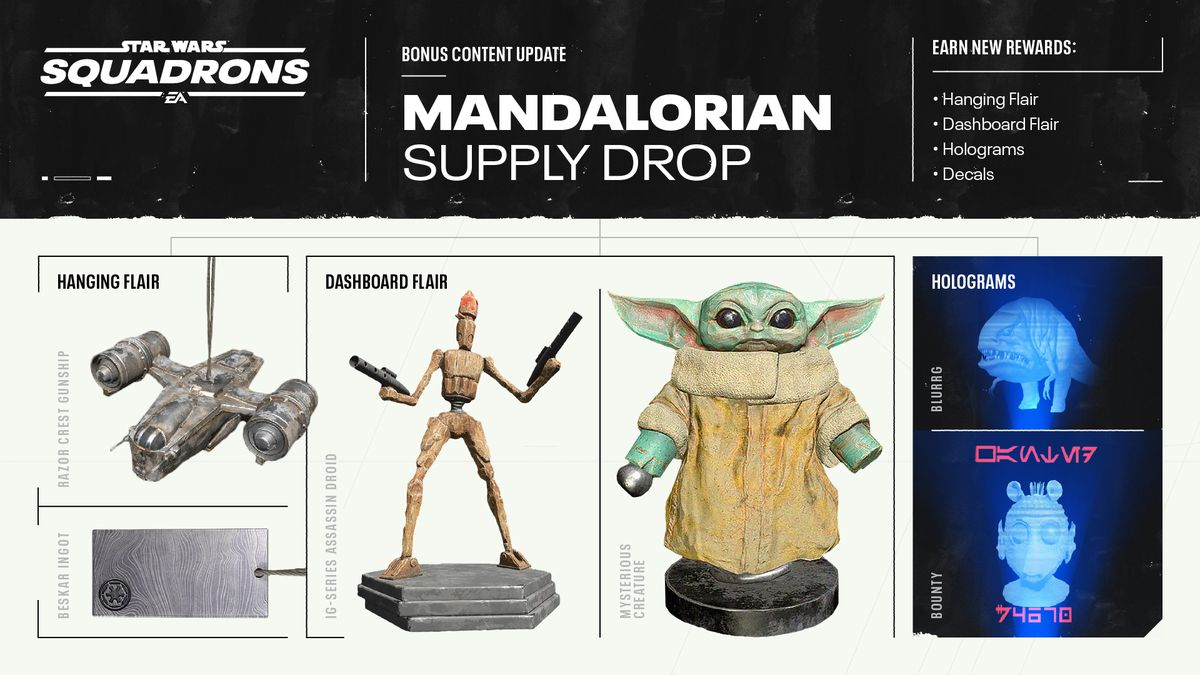 An infographic explaining the contents of the Mandalorian Supply Drop for Star Wars: Squadrons