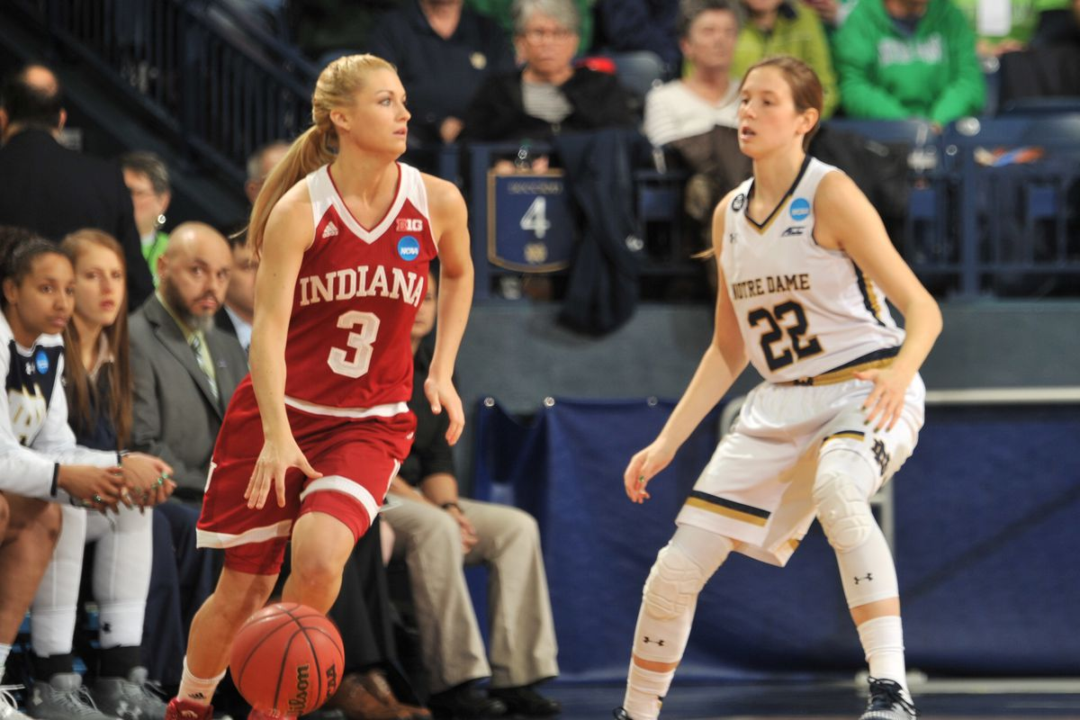 NCAA Womens Basketball: NCAA Tournament-Second Round-Notre Dame vs Indiana