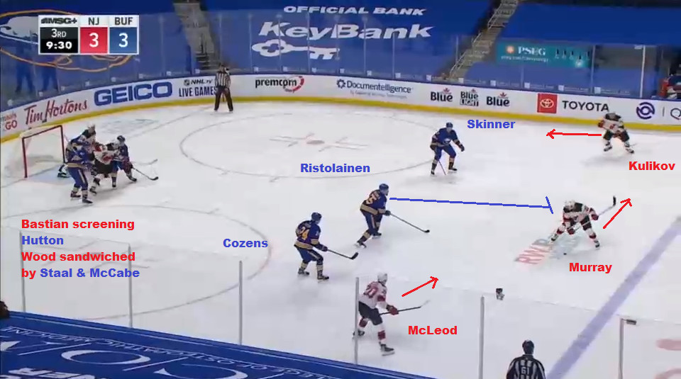 Part 1: Murray winds up at the center point.