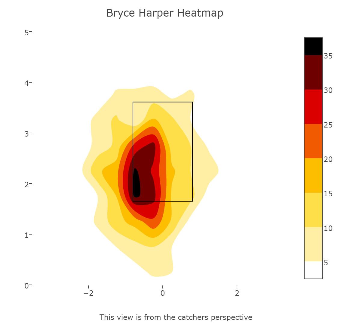 bryce-harper-washington-nationals-first-pitch-heatmap