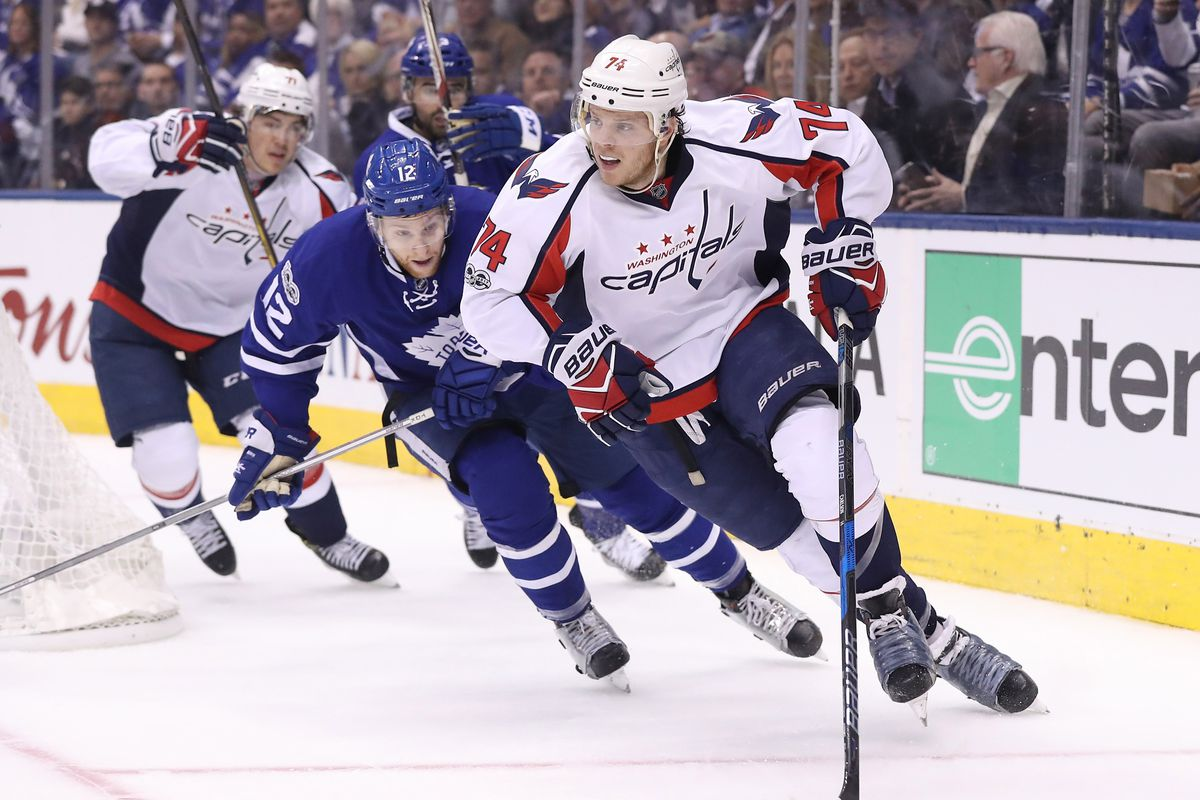 Snapshots of the Week Ahead for the Capitals