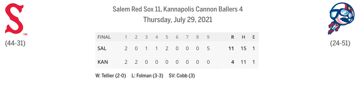 Red Sox/Cannon Ballers linescore