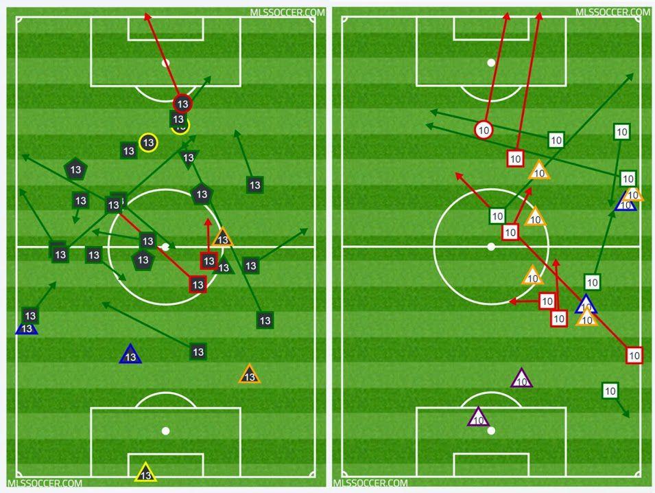 2014 MLS Cup Extra Time: Jones vs Donovan